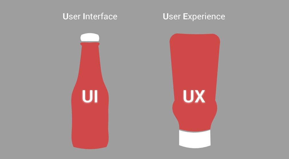 user experience or ux is a ranking factor and should be used in white hat seo